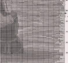 Схема вышивки Свидание у моря (Vervaco) 4 из 4