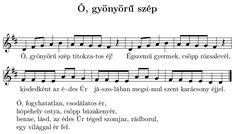 Sheet Music, Music Score, Music Notes, Music Sheets