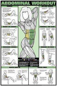 Лучшая подборка упражнений на все группы мышц! сохрани,чтобы не потерять! | thePO.ST