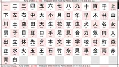 Wallpaper Kanji Training Grade 1 1080p by palinus on DeviantArt