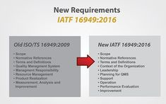 Energy management system procedures are key documents required fo find this pin and more on iso by agh fandeluxe Choice Image