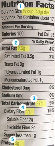 Counting macros nutrition-label