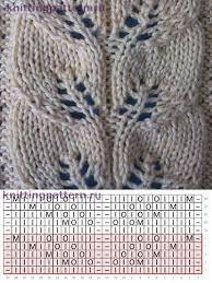 Resultado de imagen de ажурные узоры спицами схемы