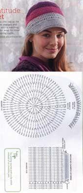 gorro 6. http://crochetpedia.blogspot.com.es/2013/05/whole-bunch-of-hats.html
