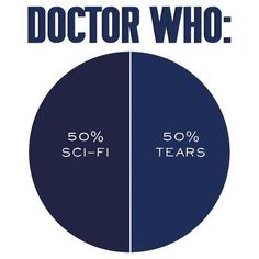 The percentages of Doctor Who