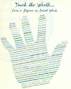 I Am A Social Worker   Social Work    Social Work