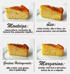 Tipo de gordura para bolos
