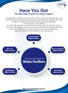 It has been estimated that there are ample of benefits of drinking the purified water. There are many Ro water filter available in the market. Ro Water Purifier, Purified Water, Water Filter, Filters, Drinking, Good Things, Beverage, Drink, Water Filters