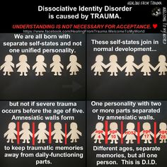Explains Dissociative Identity Disorder. Made by Grace Ciszkowski on https://www.facebook.com/HealingFromTrauma.WelcomeToMyWorld