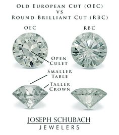 OEC vs RB: A comparison with *PICS* (moissanite) - Weddingbee