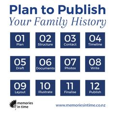 Plan to Publish - Your Family History is a 12 step programme to take you on a journey from planning to publishing a family history book Family History Book, How To Get, How To Plan, Your Family, Genealogy, Writing, Books, Journey, Products