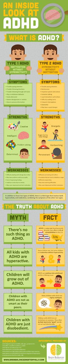 An-Inside-Look-At-ADHD-Infographic