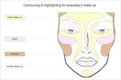 Beauty-Sonntag: Highlighting mit Foundation für dezentes Tages-Makeup