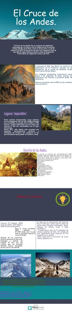 Infografía de 4° año B. Prof. Eleonora Urso