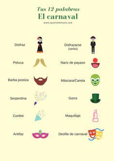 Aprender vocabulario sobre el carnaval español. Learnspanish. El carnaval español.
