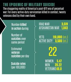 #suicidepreventionmonth #Veterans #HIHF hopeisherefoundation.org