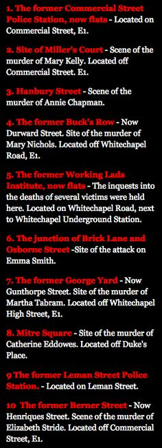 JACK THE RIPPER MURDER SITES
