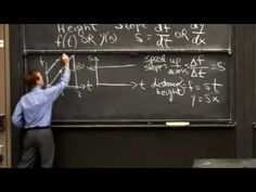 Everything about mathematics. big picture of calculus. Math Games, Maths, Math Courses, Calculus, Teaching Tips, Big Picture, Critical Thinking, Problem Solving, Mathematics