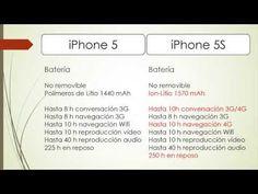 Hemos creado un nuevo vídeo con una comparativa de características técnicas del iPhone 5 con el iPhone 5S y el iPhone 5C de Apple. Al final del vídeo hacemos una recomendación sobre qué móvil es más interesante comprar.