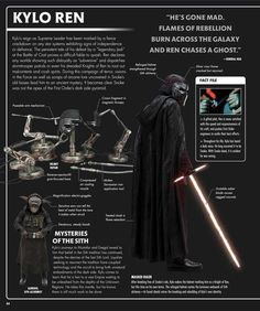 The Rise of Skywalker Visual Dictionary (27 pages) - Imgur