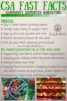 Check out my post on CSAs (Community Supported Agriculture)!!! Support local, eat healthy, and save money!