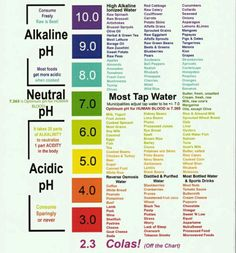 pH effect of food