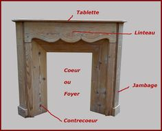 Lexique pour les amateurs de cheminées anciennes