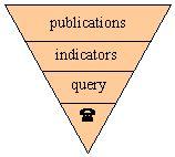 IBIS-PH: Utah's Public Health Data Resource  Indicator-Based Information System for Public Health (IBIS-PH)