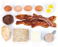 Want to build muscle and lose fat? Then you need protein! Here's how much you need and how to measure it for each meal.