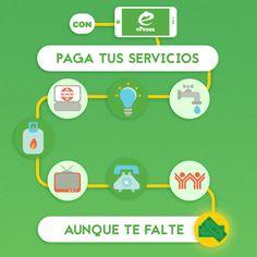 Tramita tu crédito buro.ePesos.com