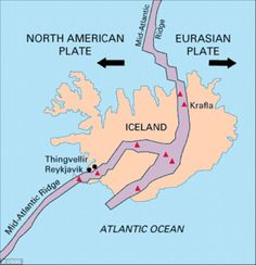 Getting around in Iceland; Here are the driving times from Reykjavik to some of the tourist hotspots around the country North American Plate, Lappland, Plate Tectonics, Fjord, Thinking Day, Iceland Travel, Atlantic Ocean, Earth Science, Spain