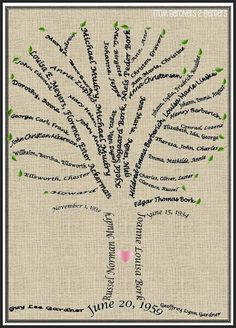 from Gardners 2 Bergers: Family Tree Word Art [Tutorial] Family Tree Art, Free Family Tree, Family Tree Quilt, Family Wall, Bulletin Board Tree, Quilled Creations, Tree Crafts, Gifts For Family, Clipart