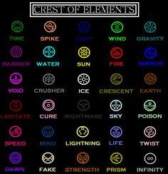 Crest of Elements by Gold-Paladin.deviantart.com on @DeviantArt Info.
