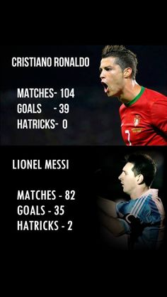 Comes to show messi is better