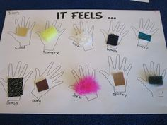 It Feels...: trace child's hand; give small bits of different materials for them to glue on the hands; ask them to describe the material and what it feels like to them; write down their answers