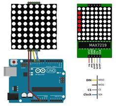 Matriz de leds   Control e robótica