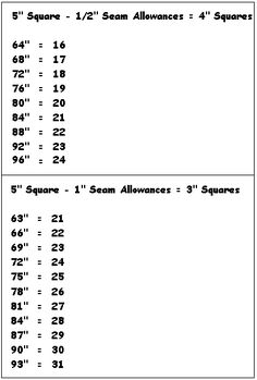 Tool to help determine rag quilt sizes and how many squares to cut