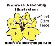Primrose assembly illustration