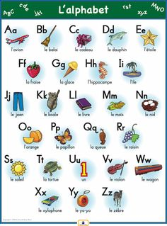 French Alphabet Poster - Italian, French and Spanish Language Teaching Posters Alphabet A, Alphabet Poster, French Alphabet, Arabic Alphabet, French Language Lessons, French Lessons, Spanish Language, German Language, Spanish Lessons