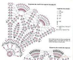 crochet doily pattern.....