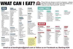 Low Carb food chart