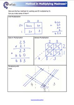 Here's a page with several different examples of multiplication algorithms.