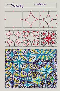 Life Imitates Doodles: My tangle pattern Triarchy