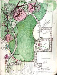 Garden Landscape Design Plan New Gardenscaping Plans Sketches Landscape Design Plans, Landscape Sketch, Garden Design Plans, Backyard Garden Design, Yard Design, Balcony Garden, Garden Planters, Backyard Plan, Backyard Landscaping