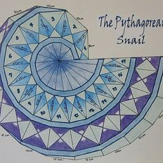 This is what a finished spiral looks like.