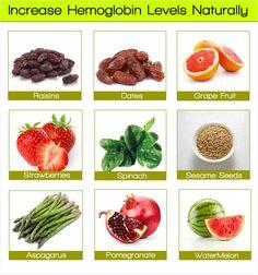 food to increase hemoglobin naturally