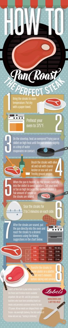 If you want to try the traditional pan-roast method. | 14 Cheat Sheets That'll Make You An Expert In Cooking Steak