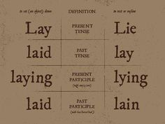 lay vs lie. Or just reword the sentence.