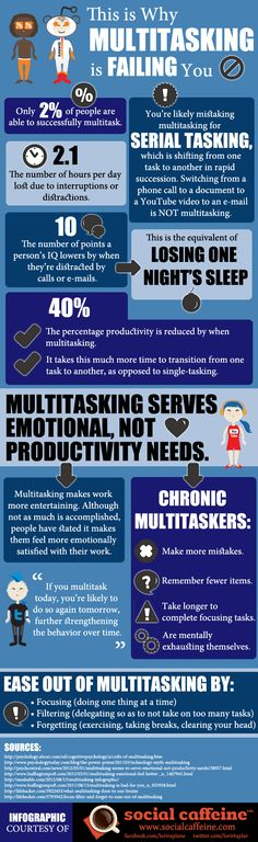 This is why multitasking is failing you #infografia #infographic #productividad