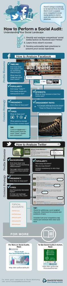 Cómo realizar una auditoría de Social Media via Facebook de @javierCastillo
